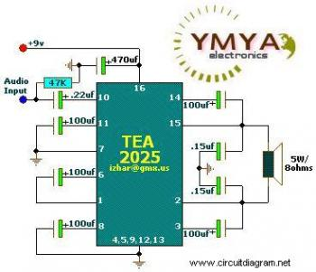 Portable Amplifier based TEA2025