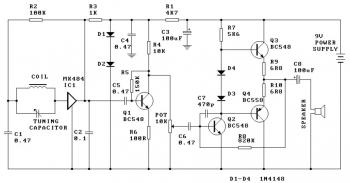 One Chip AM Radio Receiver circuit diagram
