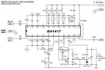Stereo PLL FM Transmitter based BH1417