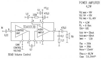TDA2052 Figure 9... zapitalism. tweeterlow frequency woofer All of above schematic diagram and PCB layout already...