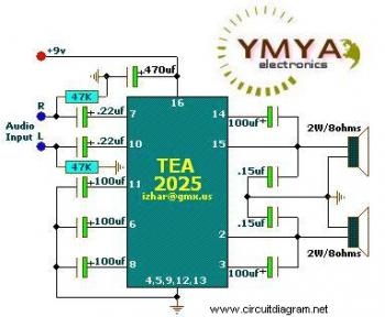 Portable Amplifier based on TEA2025