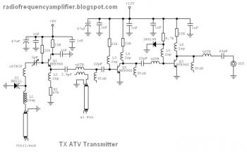 TX ATV Transmitter circuit diagram