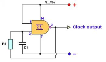Clock Generator Circuit diagram