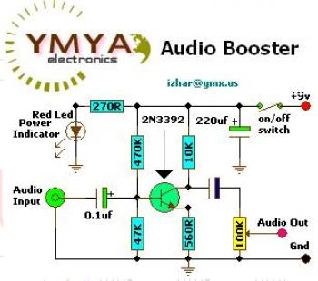 Simple Audio Booster